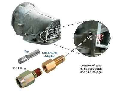 Sonnax Cooler Line Repair Kit 42RE, 42RH, 46RE, 46RH, 47RE, 47RH, 48RE,  A727, A904