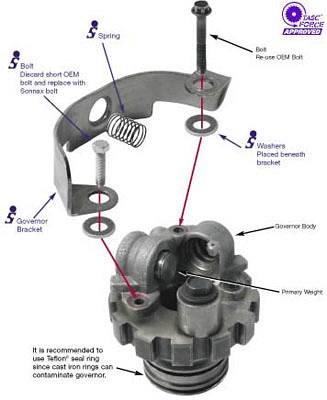 Aw55 50sn Manual | Autos Weblog