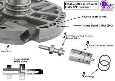 4L80Esolenoid in addition 4L60E 4L65Esolenoid in addition 1991 4l80e Wiring Diagram additionally Chevy 4l60e Transmission Wiring Diagram also Wiring Diagram For Chevy Truck. on 4l60e transmission external wiring harness