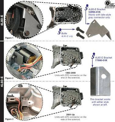 sonnax gm 4l80e wire harness connector bracket 4l80 e automatic rh oregonperformancetransmission com GM LS3 Wiring Harness Universal GM Wiring Harness