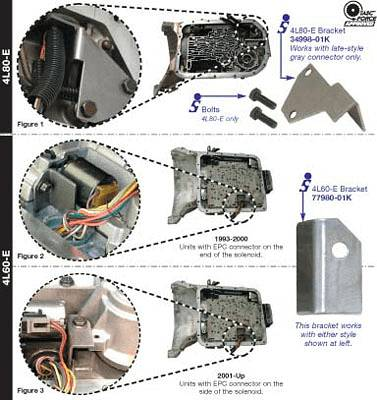 4l80e Transmission Wiring Harness On 4l80 Transmission Wiring