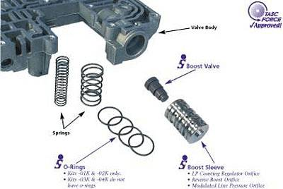 Sonnax Ford C6 Gas Ratio Reverse Boost Valve and Sleeve Automatic  Transmission