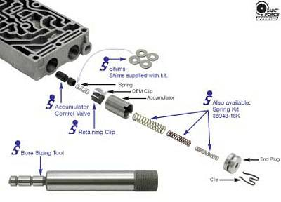 Sonnax Ford E4OD Accumulator Control Valve 1-2 2-3 E40D 4R100 Automatic  Transmission