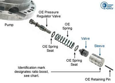 gm 4l30e wiring diagram sonnax gm 4l30e large ratio boost valve kit oem 264 4l30 e ar25  valve kit oem 264 4l30 e ar25