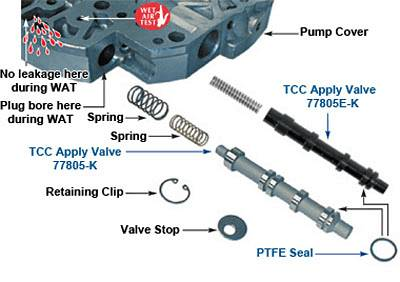 4l60e Pump Valve TCC valve 77805-k sonnax NON PWM tcc apply valve