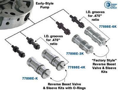 SNX 77898E K sonnax gm 4l60e reverse boost valve kit 4l65e 490\