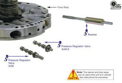 Sonnax GM 4L60E Oversize Pressure Regulator Valve 4L60-E Automatic  Transmission