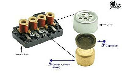 Sonnax 41TE Solenoid Pack Rubber Diaphragm and or Brass Contact Repair  Automatic Transmission