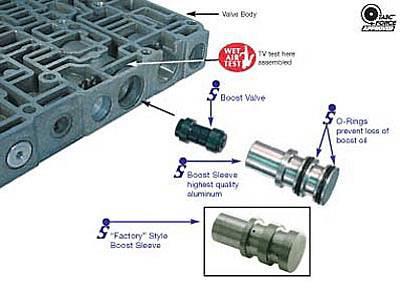 axod transmission valve body