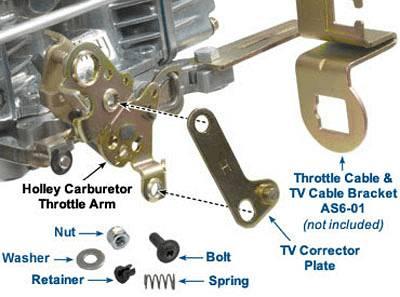 Sonnax GM 700R4 Holley Carburetor TV Cable Corrector 4L60 TH2004R TH200C  AOD Transmission